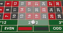 rulette sütun bahsi, rulette sütuna oynama, rulet nasıl oynanır